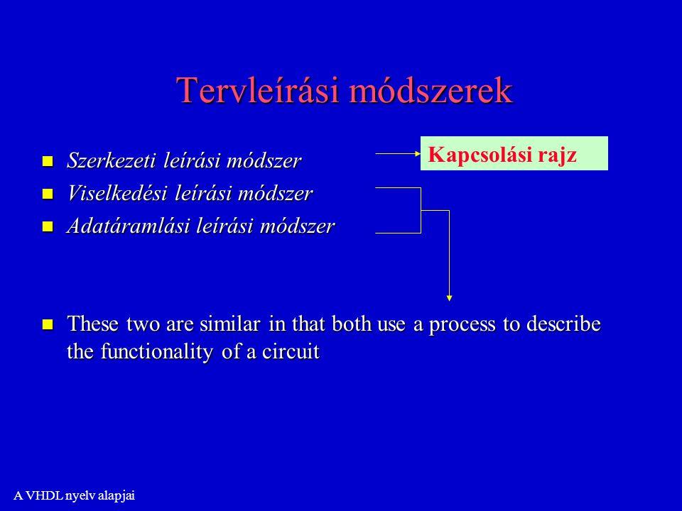 A VHDL nyelv alapjai Tervleírási módszerek n Szerkezeti leírási módszer n Viselkedési leírási módszer n Adatáramlási leírási módszer n These two are similar in that both use a process to describe the functionality of a circuit Kapcsolási rajz