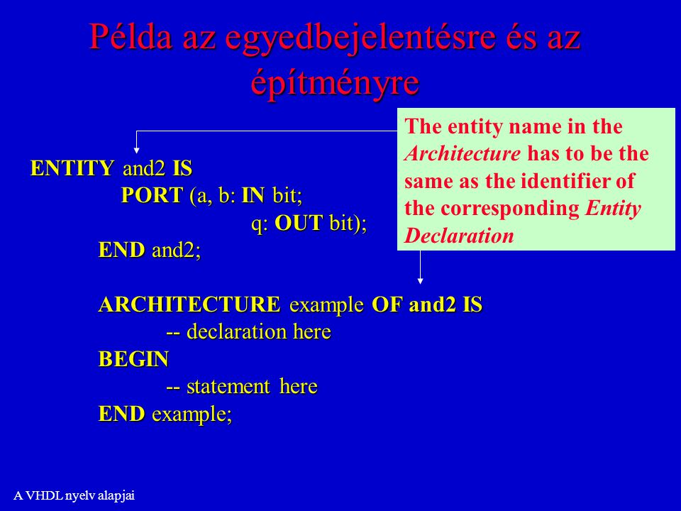A VHDL nyelv alapjai ENTITY and2 IS PORT (a, b: IN bit; q: OUT bit); END and2; ARCHITECTURE example OF and2 IS -- declaration here BEGIN -- statement here END example; Példa az egyedbejelentésre és az építményre The entity name in the Architecture has to be the same as the identifier of the corresponding Entity Declaration