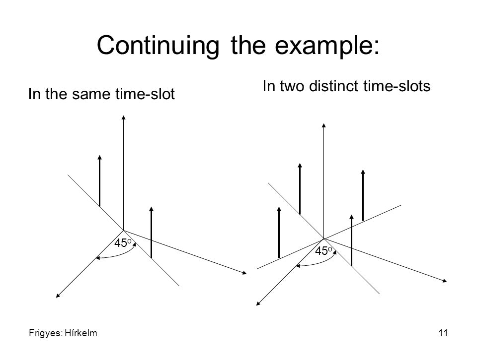 Frigyes: Hírkelm11 Continuing the example: In the same time-slot In two distinct time-slots 45 o