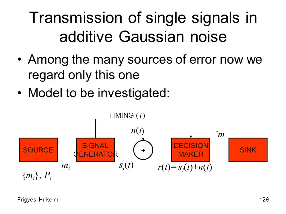 Frigyes: Hírkelm129 Transmission of single signals in additive Gaussian noise Among the many sources of error now we regard only this one Model to be investigated: SOURCE SIGNAL GENERATOR + DECISION MAKER SINK TIMING (T) n(t)n(t) mimi {m i }, P i si(t)si(t) r(t)= s i (t)+n(t) ˆmˆm