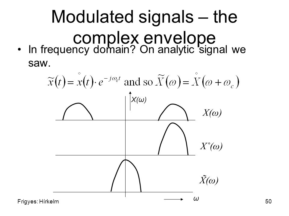 Frigyes: Hírkelm50 Modulated signals – the complex envelope In frequency domain? On analytic signal we saw. X(ω) X˚(ω) X̃(ω)X̃(ω) ω X(ω)