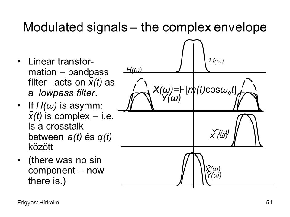 Frigyes: Hírkelm51 H(ω) M(ω) Modulated signals – the complex envelope Linear transfor- mation – bandpass filter –acts on x̃(t) as a lowpass filter.
