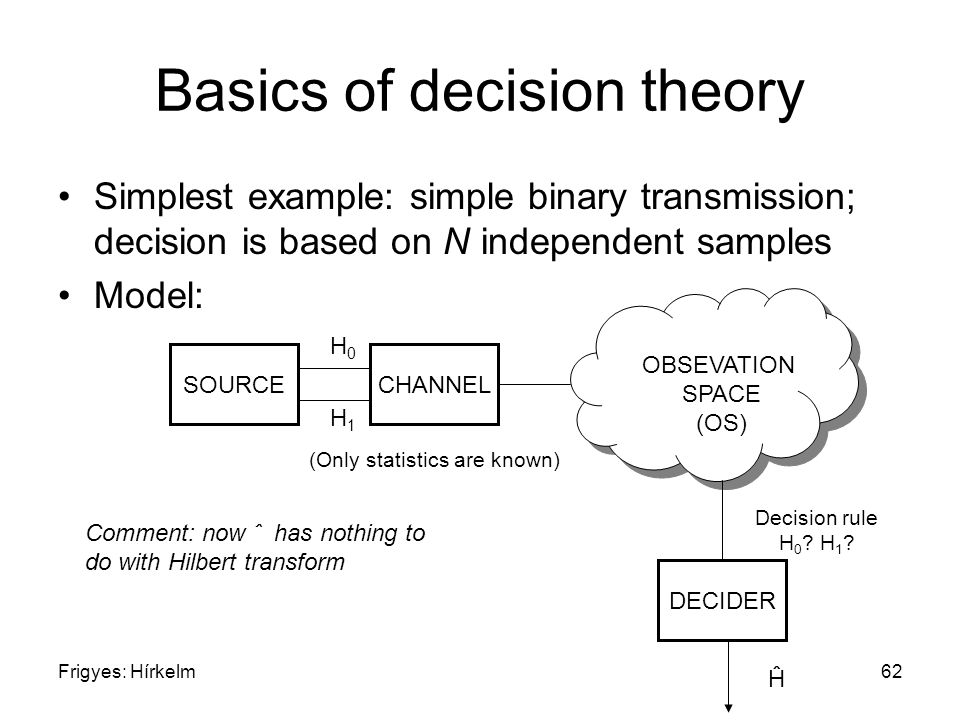 Frigyes: Hírkelm62 Basics of decision theory Simplest example: simple binary transmission; decision is based on N independent samples Model: SOURCE H0