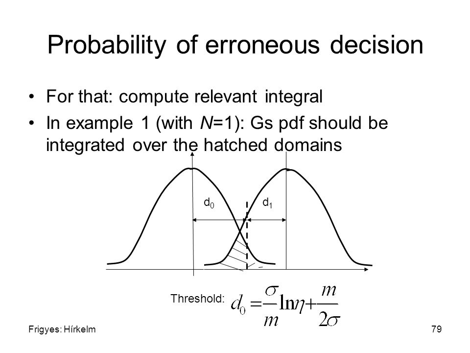 Frigyes: Hírkelm79 Probability of erroneous decision For that: compute relevant integral In example 1 (with N=1): Gs pdf should be integrated over the