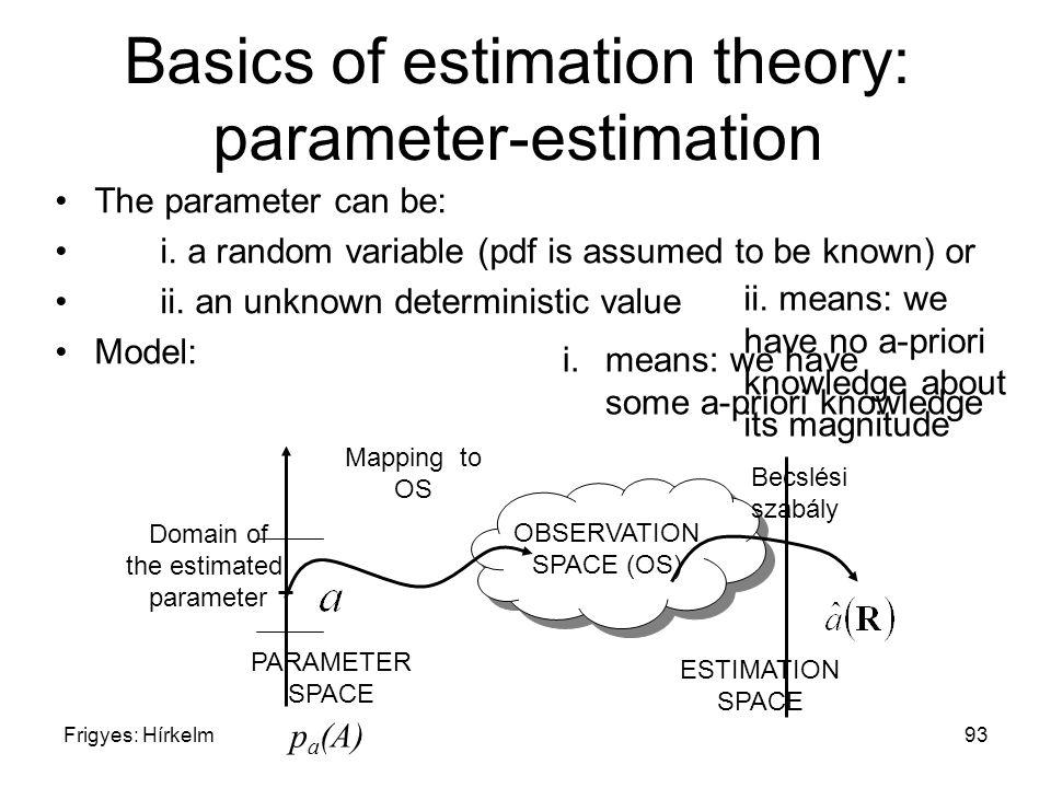 Frigyes: Hírkelm93 Basics of estimation theory: parameter-estimation The parameter can be: i.