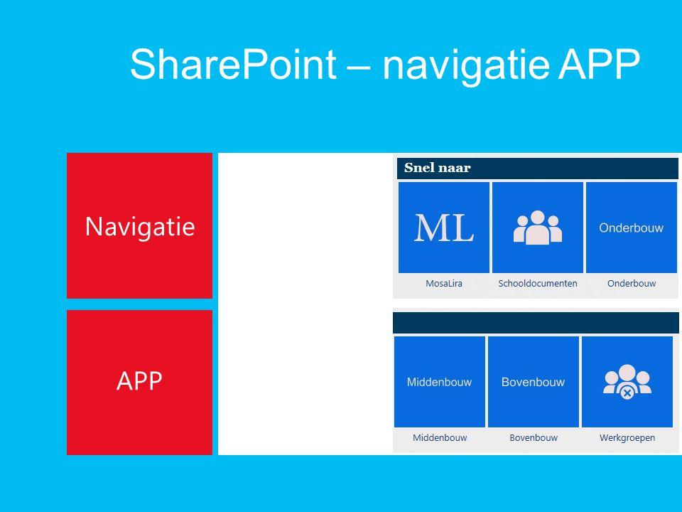 SharePoint – navigatie APP Navigatie APP