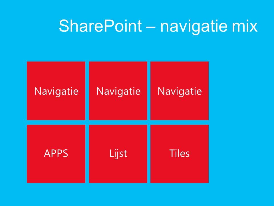 SharePoint – navigatie mix Navigatie APPS Navigatie Lijst Navigatie Tiles