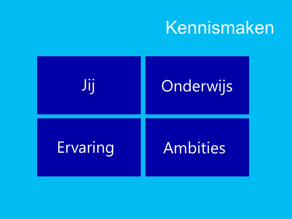 SharePoint – navigatie mix Top level Sub site Hoofd navigatie Sub navigatie Page layout Page zone