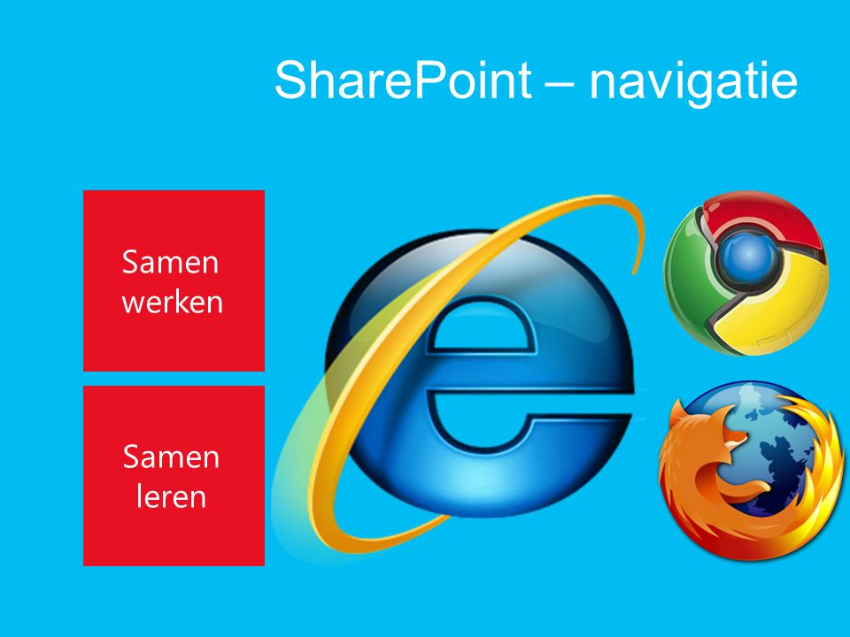 SharePoint – site collecties Site collecties Site verzameling