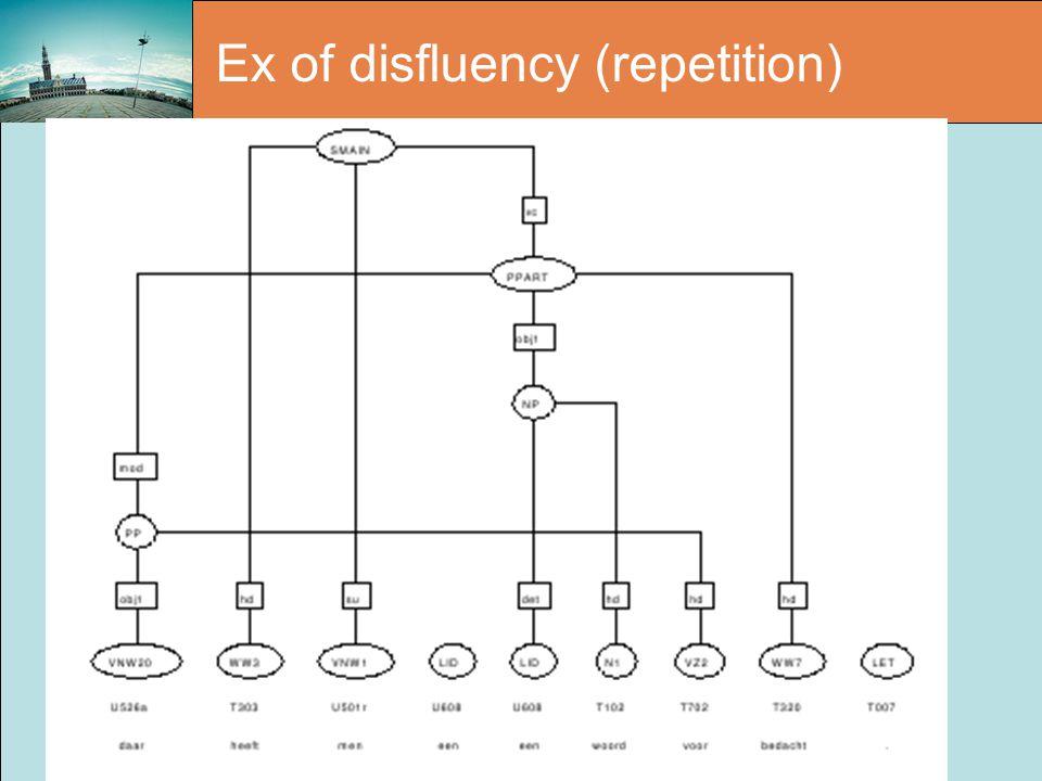 15-11-2011Paris Ex of disfluency (repetition)
