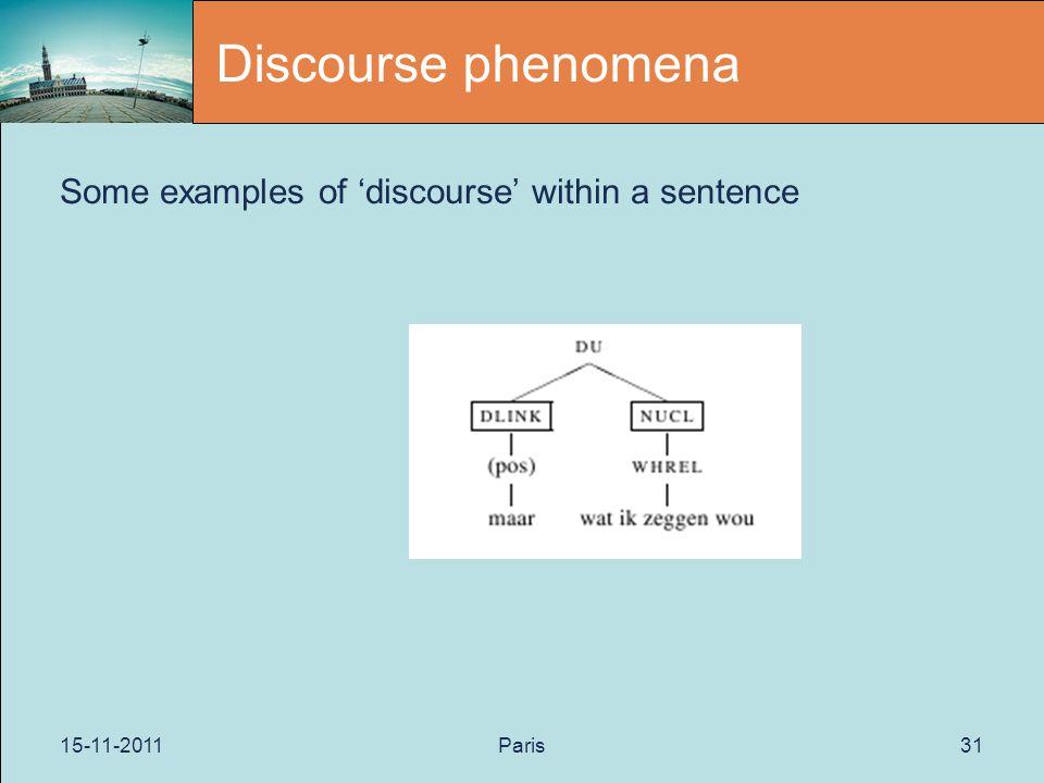 15-11-2011Paris31 Discourse phenomena Some examples of 'discourse' within a sentence