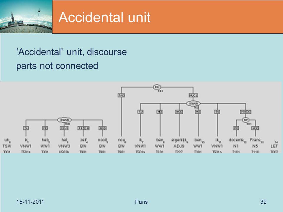 15-11-2011Paris32 Accidental unit 'Accidental' unit, discourse parts not connected
