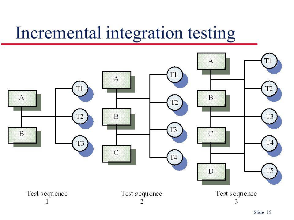 Slide 15 Incremental integration testing