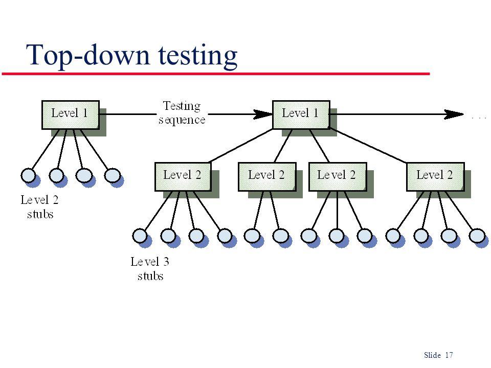 Slide 17 Top-down testing