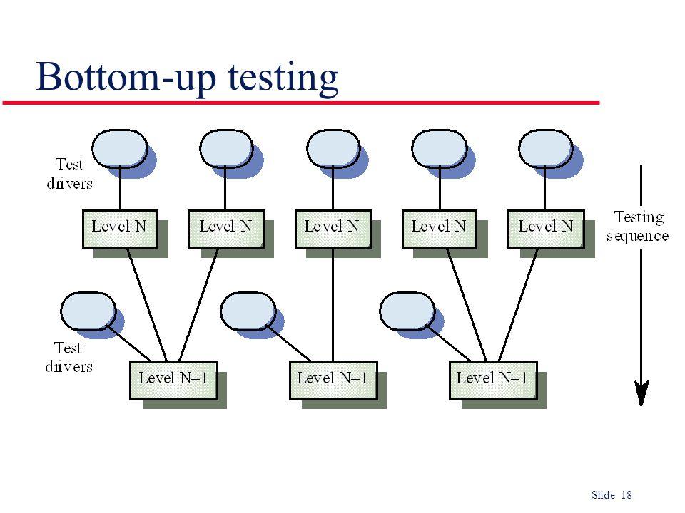 Slide 18 Bottom-up testing