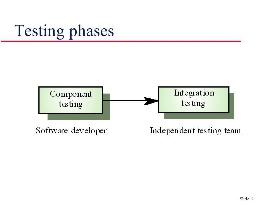Slide 2 Testing phases