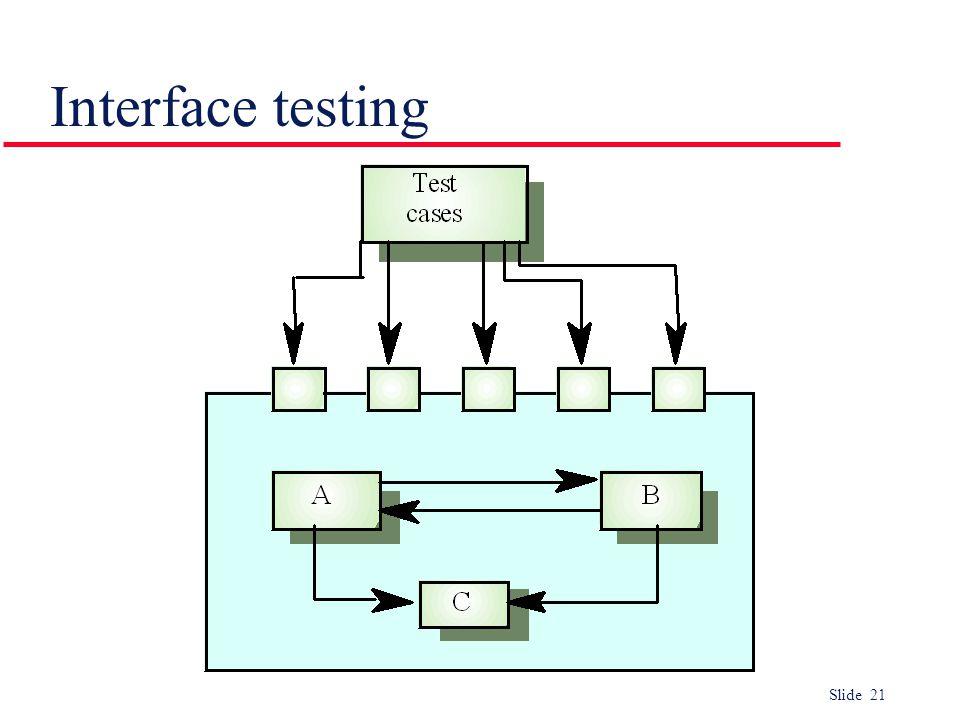 Slide 21 Interface testing