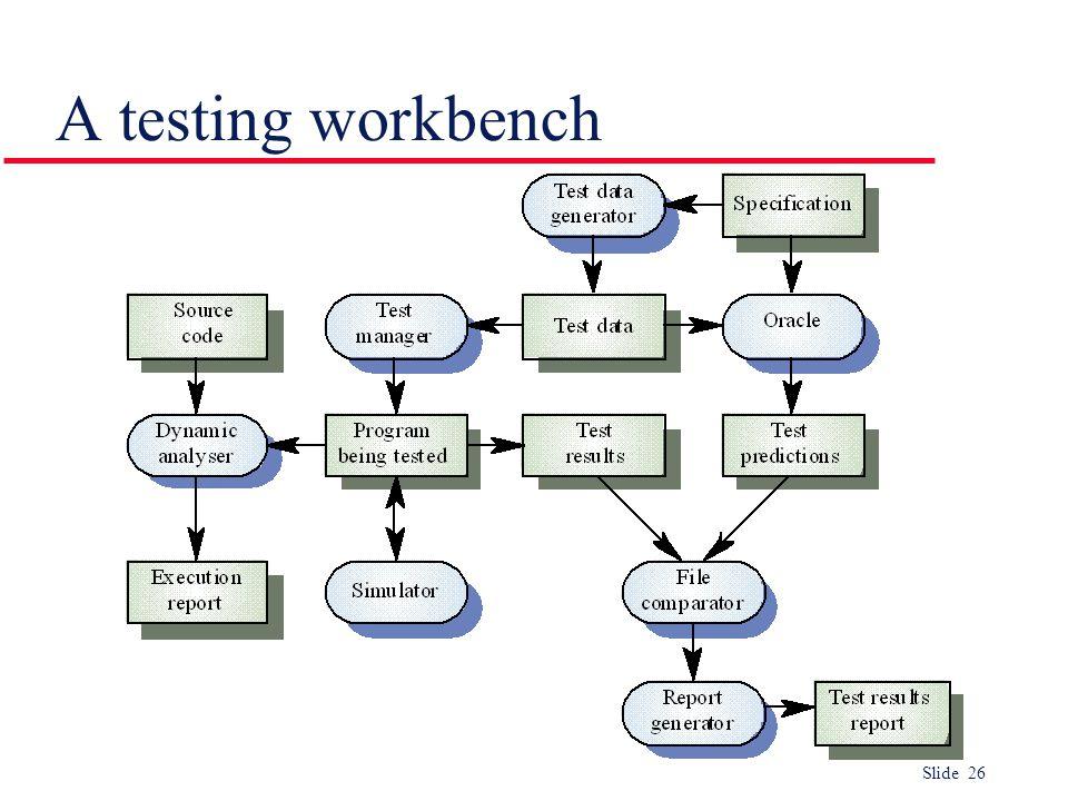 Slide 26 A testing workbench