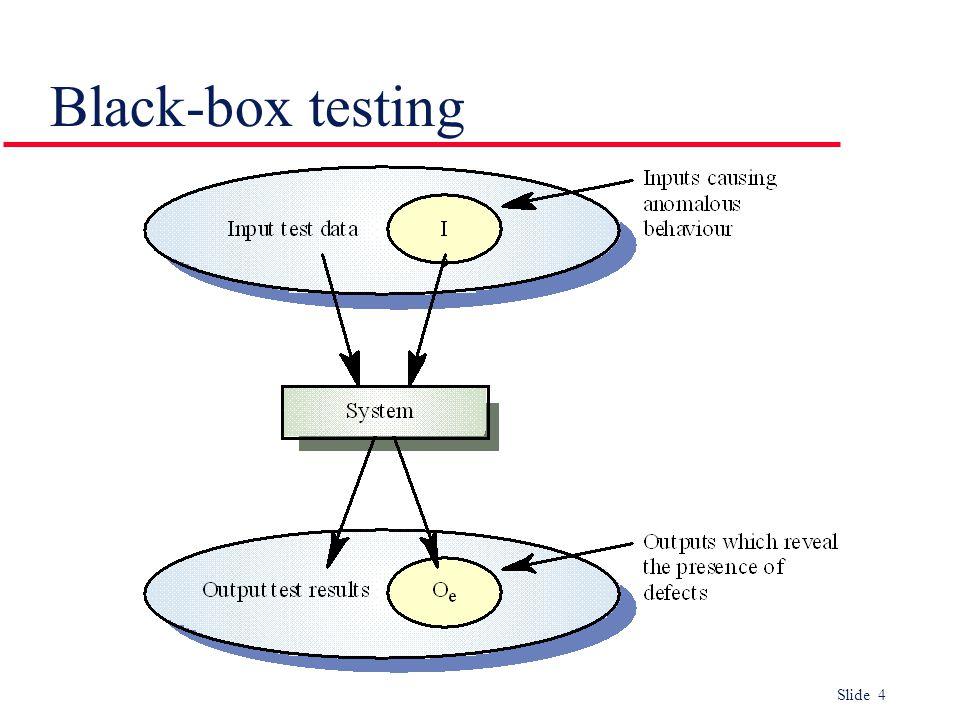 Slide 4 Black-box testing