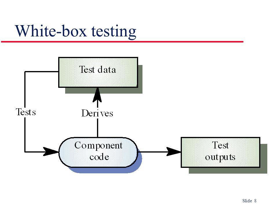 Slide 8 White-box testing