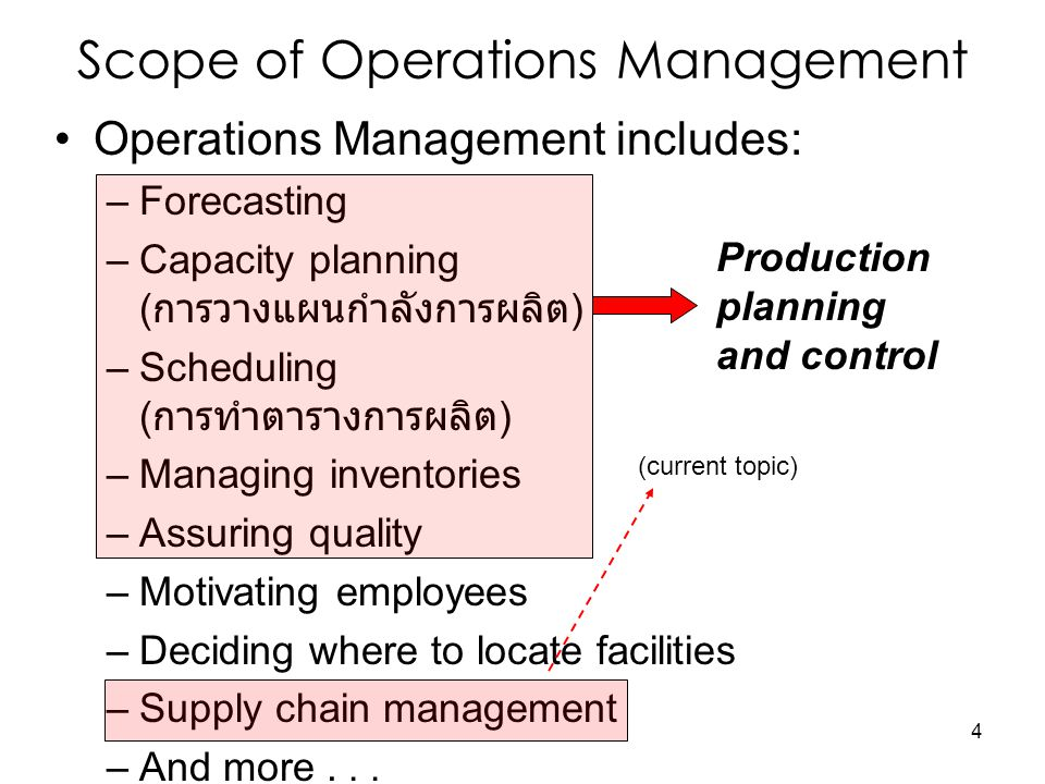 Operations Management includes: –Forecasting –Capacity planning ( การวางแผนกำลังการผลิต ) –Scheduling ( การทำตารางการผลิต ) –Managing inventories –Assuring quality –Motivating employees –Deciding where to locate facilities –Supply chain management –And more...