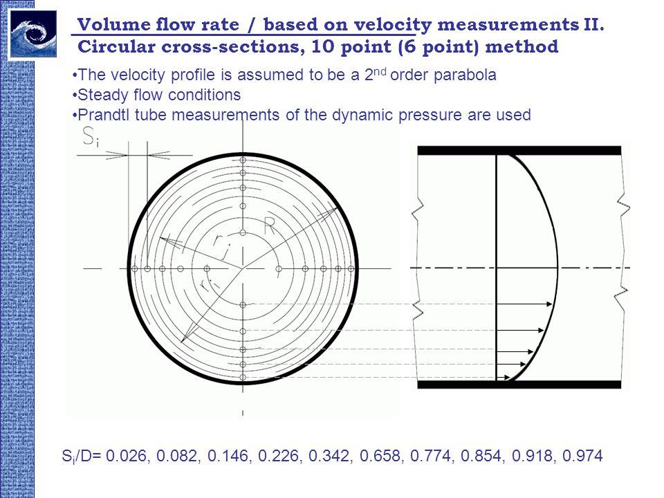 Volume flow rate / based on velocity measurements II. S i /D= 0.026, 0.082, 0.146, 0.226, 0.342, 0.658, 0.774, 0.854, 0.918, 0.974 The velocity profil