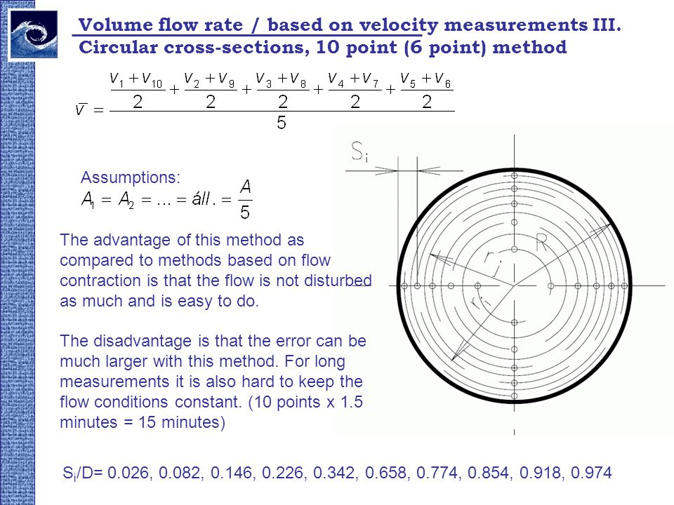 Volume flow rate / based on velocity measurements III. S i /D= 0.026, 0.082, 0.146, 0.226, 0.342, 0.658, 0.774, 0.854, 0.918, 0.974 The advantage of t