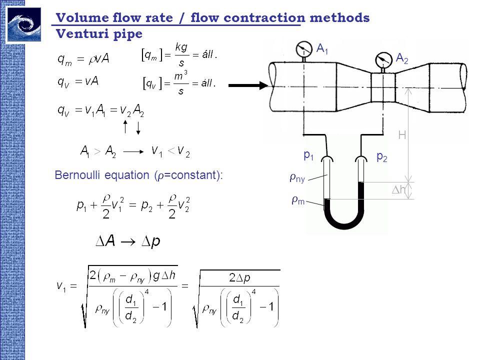 Volume flow rate / flow contraction methods Venturi pipe p1p1 p2p2 mm  ny hh H Bernoulli equation (  =constant): A1A1 A2A2