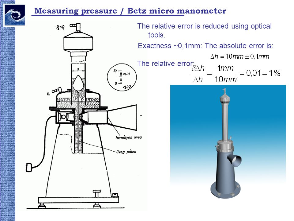 Measuring pressure / inclined micro manometer It is characterized by a changing relative error.