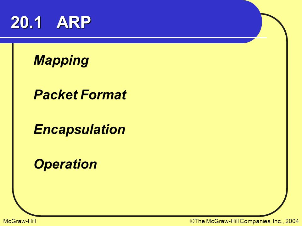 McGraw-Hill©The McGraw-Hill Companies, Inc., 2004 20.1 ARP Mapping Packet Format Encapsulation Operation