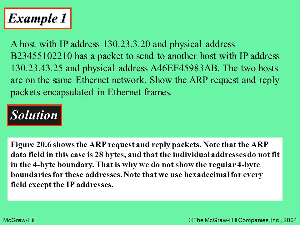 McGraw-Hill©The McGraw-Hill Companies, Inc., 2004 Example 1 A host with IP address 130.23.3.20 and physical address B23455102210 has a packet to send