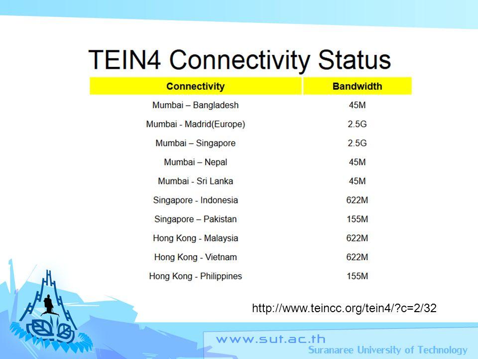 http://www.teincc.org/tein4/ c=2/32