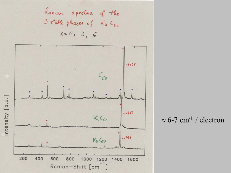  6-7 cm -1 / electron