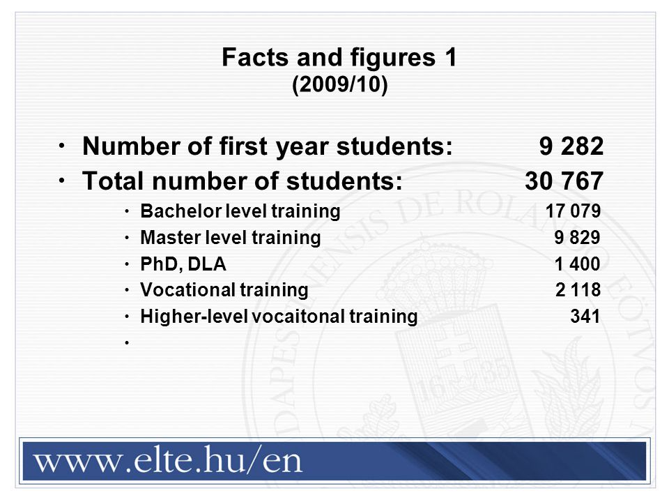Facts and figures 1 (2009/10)‏ Number of first year students: 9 282 Total number of students: 30 767 Bachelor level training 17 079 Master level training 9 829 PhD, DLA 1 400 Vocational training 2 118 Higher-level vocaitonal training 341