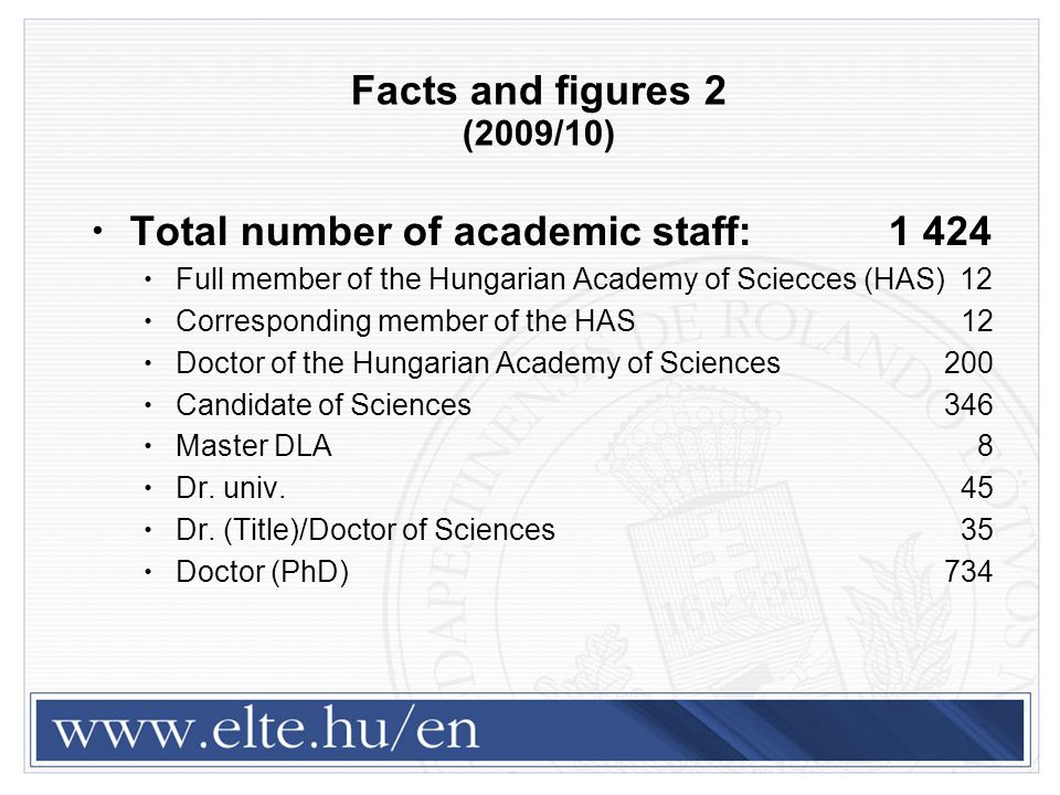 Facts and figures 2 (2009/10)‏ Total number of academic staff: 1 424 Full member of the Hungarian Academy of Sciecces (HAS) 12 Corresponding member of the HAS 12 Doctor of the Hungarian Academy of Sciences 200 Candidate of Sciences 346 Master DLA 8 Dr.
