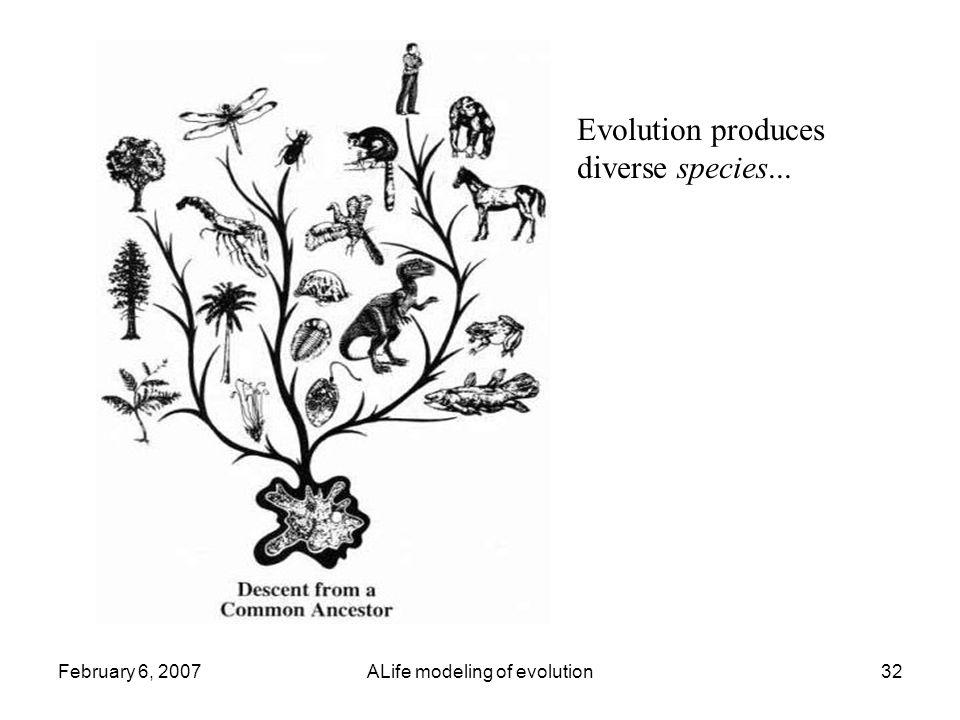 February 6, 2007ALife modeling of evolution32 Evolution produces diverse species...