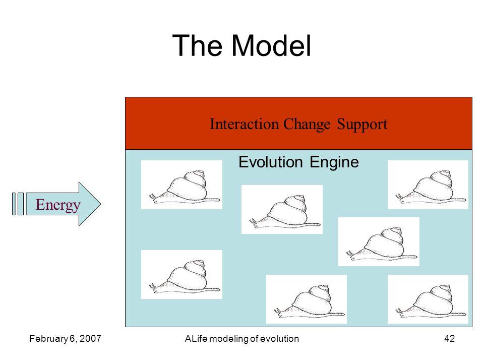 February 6, 2007ALife modeling of evolution42 The Model Evolution Engine Energy Interaction Change Support