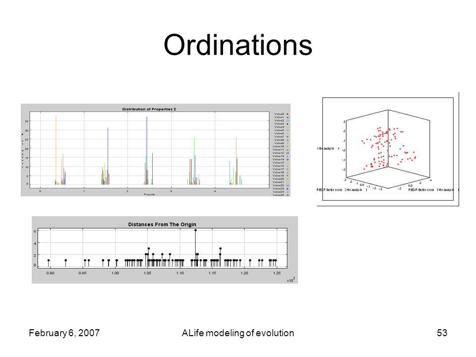 February 6, 2007ALife modeling of evolution53 Ordinations