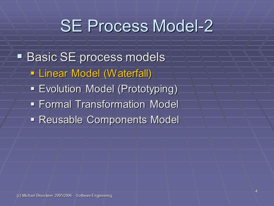 (c) Michael Brueckner 2005/2006 - Software Engineering 4 SE Process Model-2  Basic SE process models  Linear Model (Waterfall)  Evolution Model (Pr