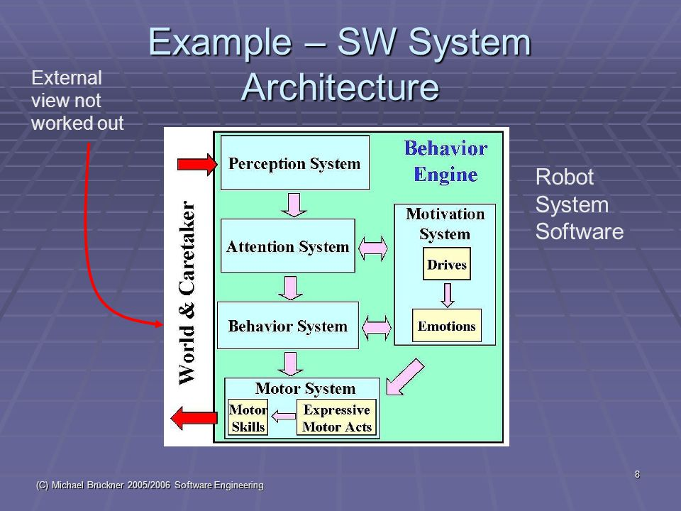 (C) Michael Brückner 2005/2006 Software Engineering 9 Model types  Data processing การดำเนินการ model shows how the data is processed at different stages ระยะเวลา  Architectural model shows important sub- systems  Classification model shows how entities have common เหมือนกัน characteristics