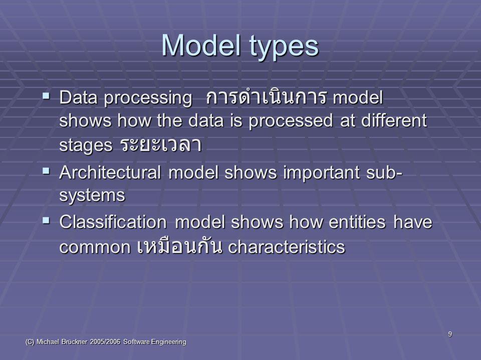 (C) Michael Brückner 2005/2006 Software Engineering 10 Example – Data Processing Model Multi-tasking data processing