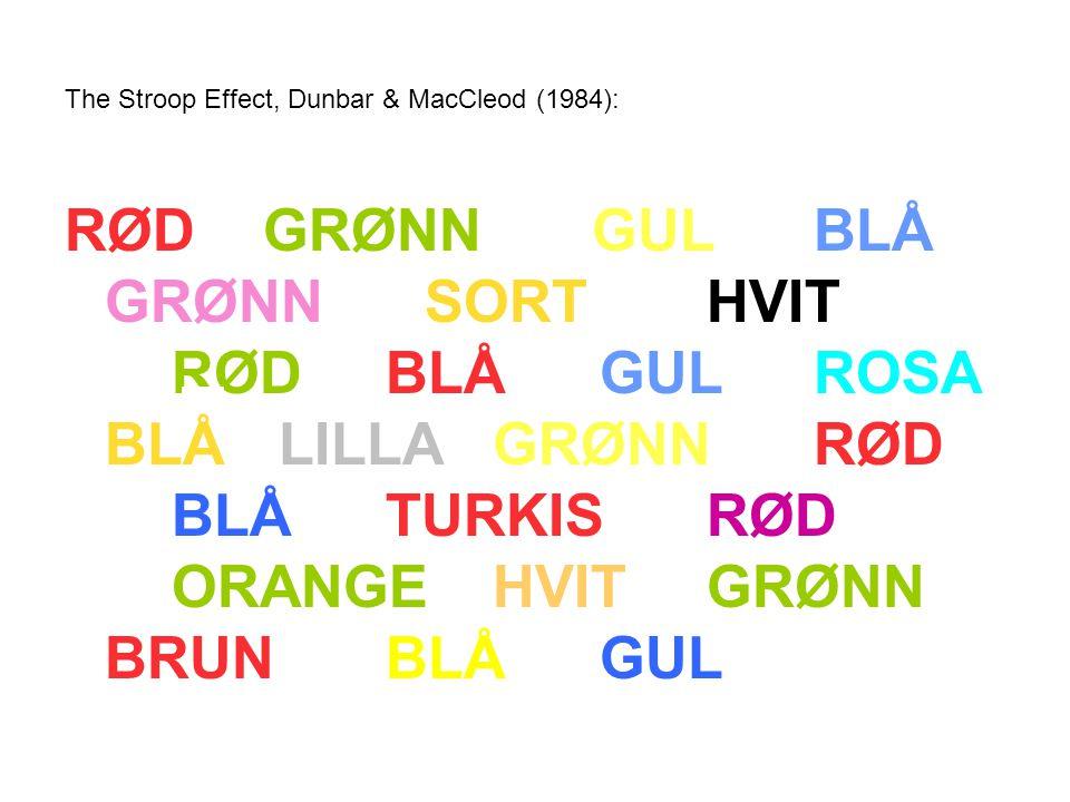 The Stroop Effect, Dunbar & MacCleod (1984): RØD GRØNN GULBLÅ GRØNN SORTHVIT RØDBLÅGULROSA BLÅLILLAGRØNNRØD BLÅTURKISRØD ORANGEHVITGRØNN BRUNBLÅGUL
