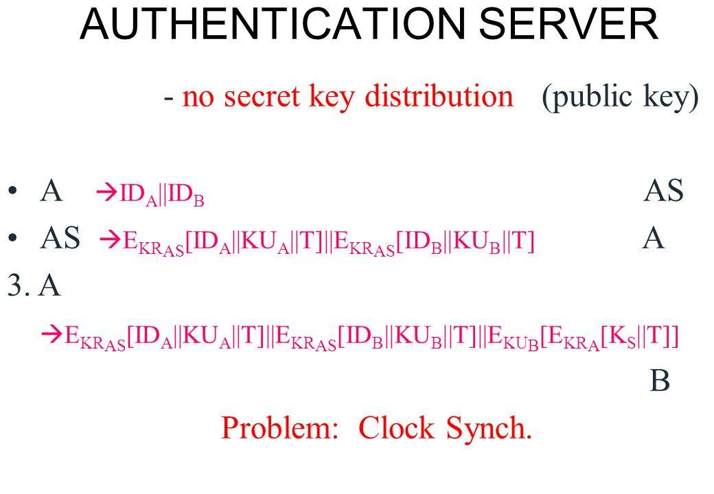 AUTHENTICATION SERVER - no secret key distribution (public key) A  ID A ||ID B AS AS  E KR AS [ID A ||KU A ||T]||E KR AS [ID B ||KU B ||T] A 3. A 