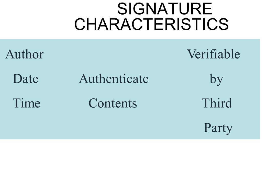 SIGNATURE CHARACTERISTICS Author Verifiable Date Authenticate by Time Contents Third Party