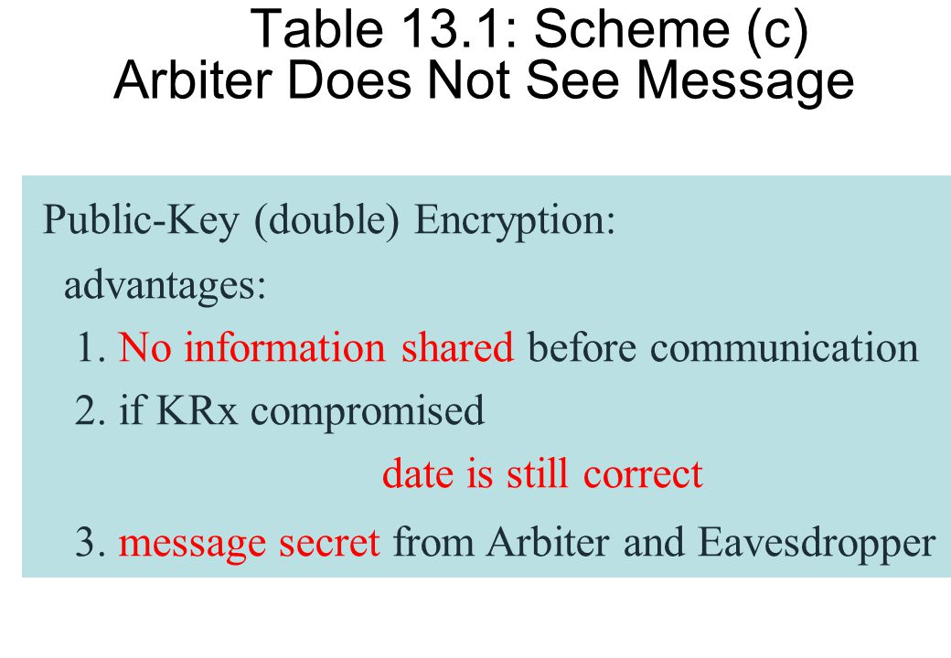 Table 13.1: Scheme (c) Arbiter Does Not See Message Public-Key (double) Encryption: advantages: 1. No information shared before communication 2. if KR
