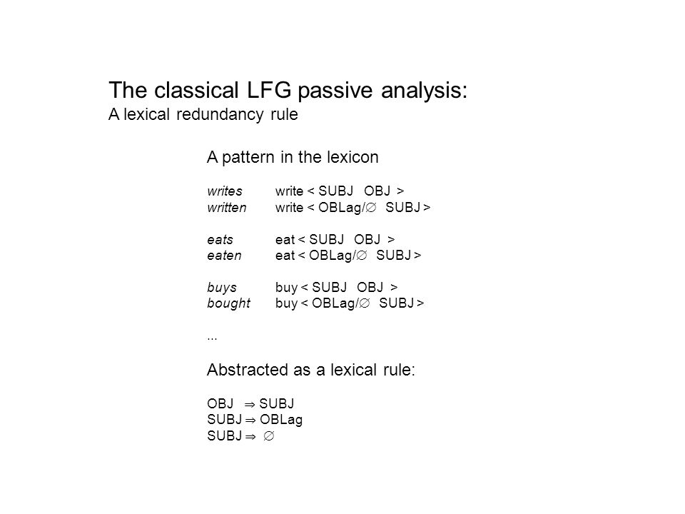 The classical LFG passive analysis: A lexical redundancy rule A pattern in the lexicon writeswrite writtenwrite eatseat eateneat buysbuy boughtbuy...