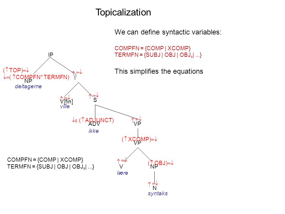  ( TOP)   ( COMPFN* TERMFN) We can define syntactic variables: COMPFN = {COMP | XCOMP} TERMFN = {SUBJ | OBJ | OBJ  |...} This simplifies the equ
