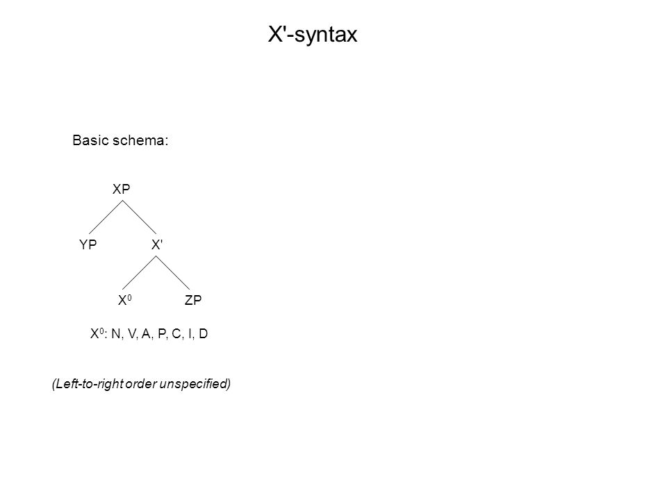 XP X X0X0 YP ZP X -syntax X 0 : N, V, A, P, C, I, D Basic schema: (Left-to-right order unspecified)