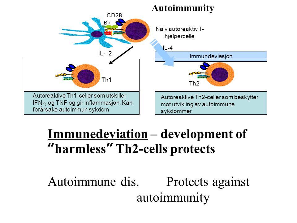 CD4 + T cells: Th1: IL-2, IFN-  Th2: IL-4, IL-5, IL-13 Th3/Tr: IL-10, TGF-  Th17: IL-17 Cytokines (1) RJ13
