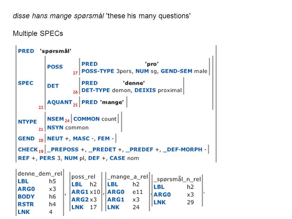 disse hans mange spørsmål these his many questions Multiple SPECs